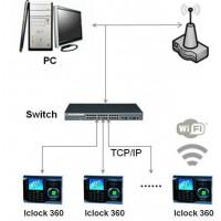 Sistem de acces cu amprenta, PIN si RFID