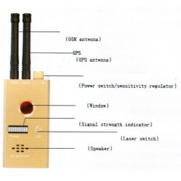 Detector camere ascunse si microfoane ascunse